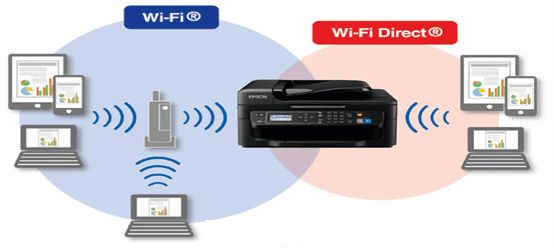 HP Wireless Printer Setup | HP Wireless Printer WiFi Connection